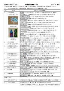 17エコくらぶチラシ(裏)